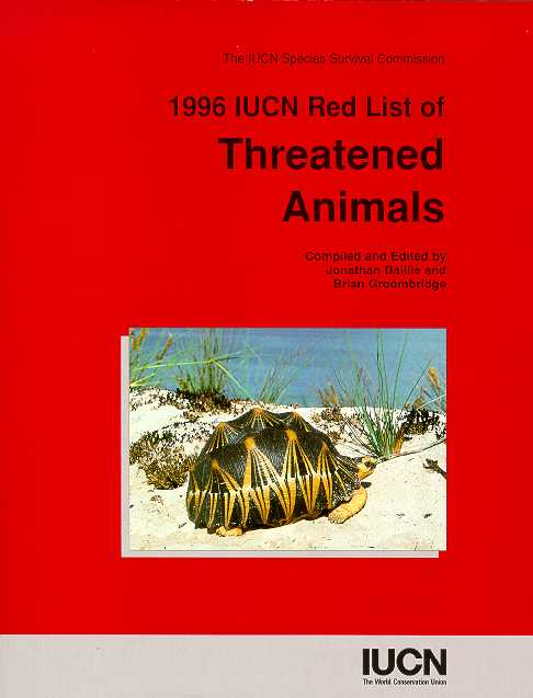 iucn red list wikipedia name